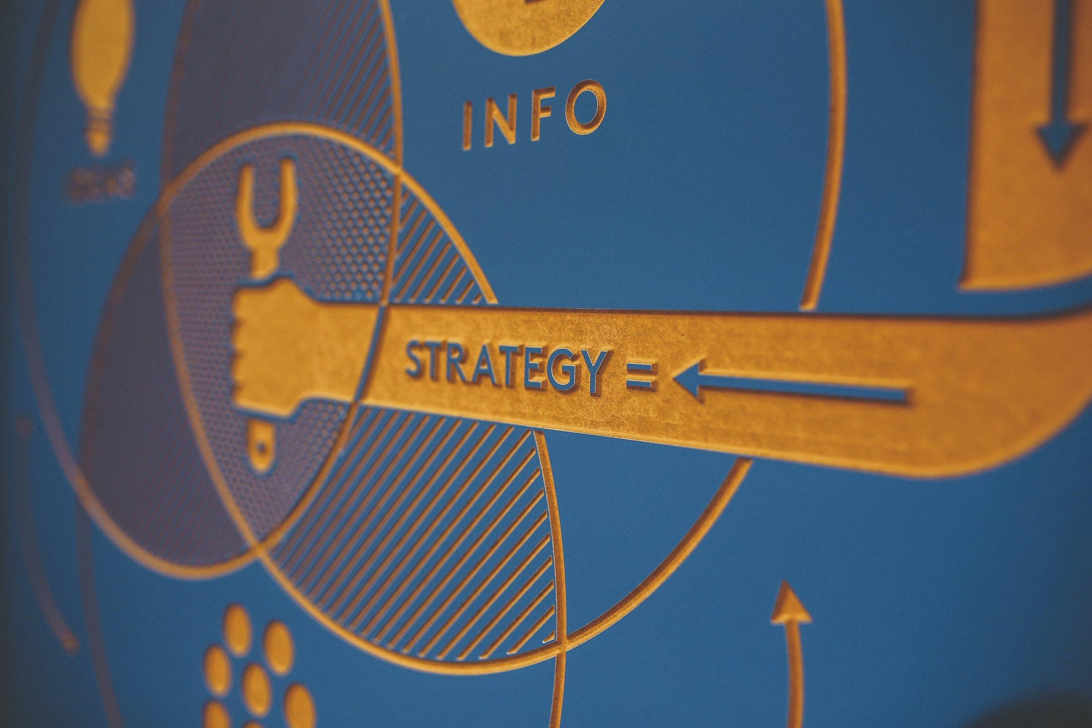 marketing-board-strategy[1]